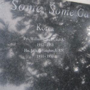 Korean War Names